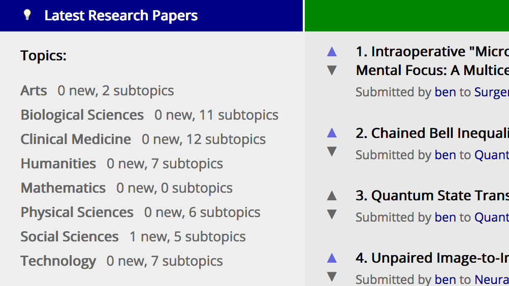 Building LatestPapers.com - A Networked Research Paper Aggregator